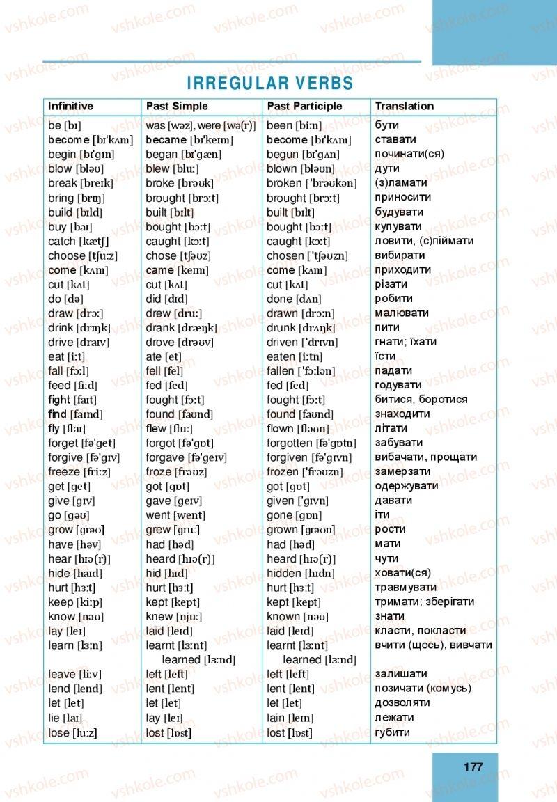 Страница 177 | Учебник Англiйська мова 10 класс М. О. Кучма 2018