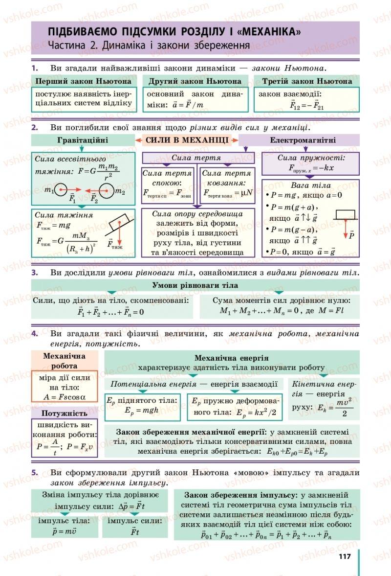 Страница 117 | Учебник Фізика 10 класс В. Г. Бар'яхтар, С. О. Довгий, Ф. Я. Божинова 2018 Рівень стандарту