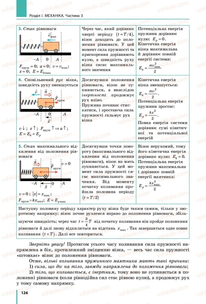 Страница 126 | Учебник Фізика 10 класс В. Г. Бар'яхтар, С. О. Довгий, Ф. Я. Божинова 2018 Рівень стандарту