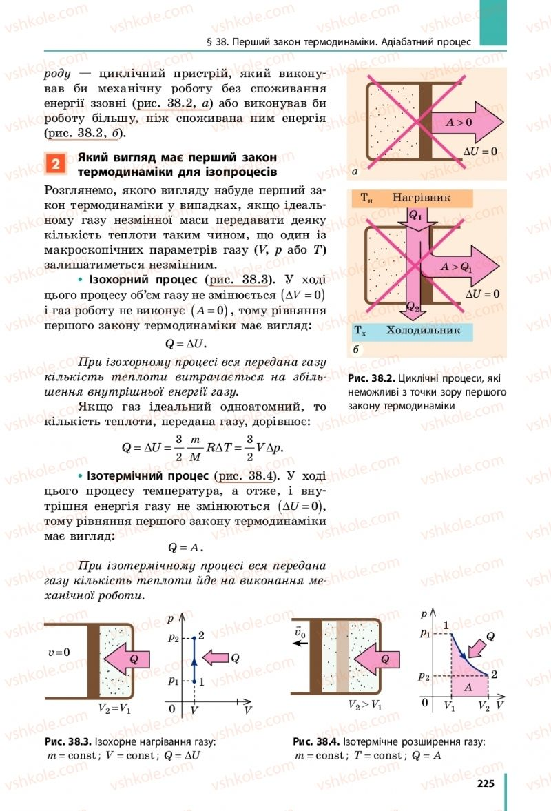 Страница 225 | Учебник Фізика 10 класс В. Г. Бар'яхтар, С. О. Довгий, Ф. Я. Божинова 2018 Рівень стандарту