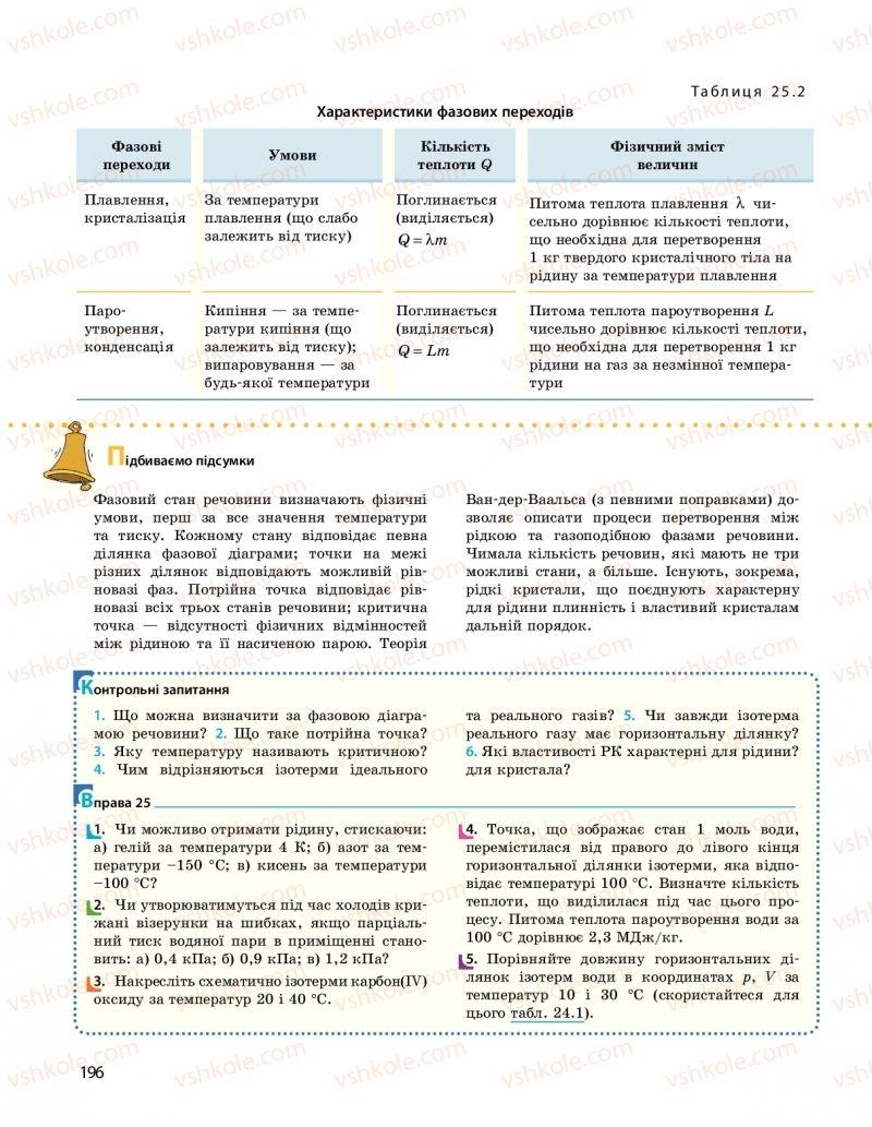 Страница 196   Учебник Фізика 10 класс  І. М. Гельфгат 2018