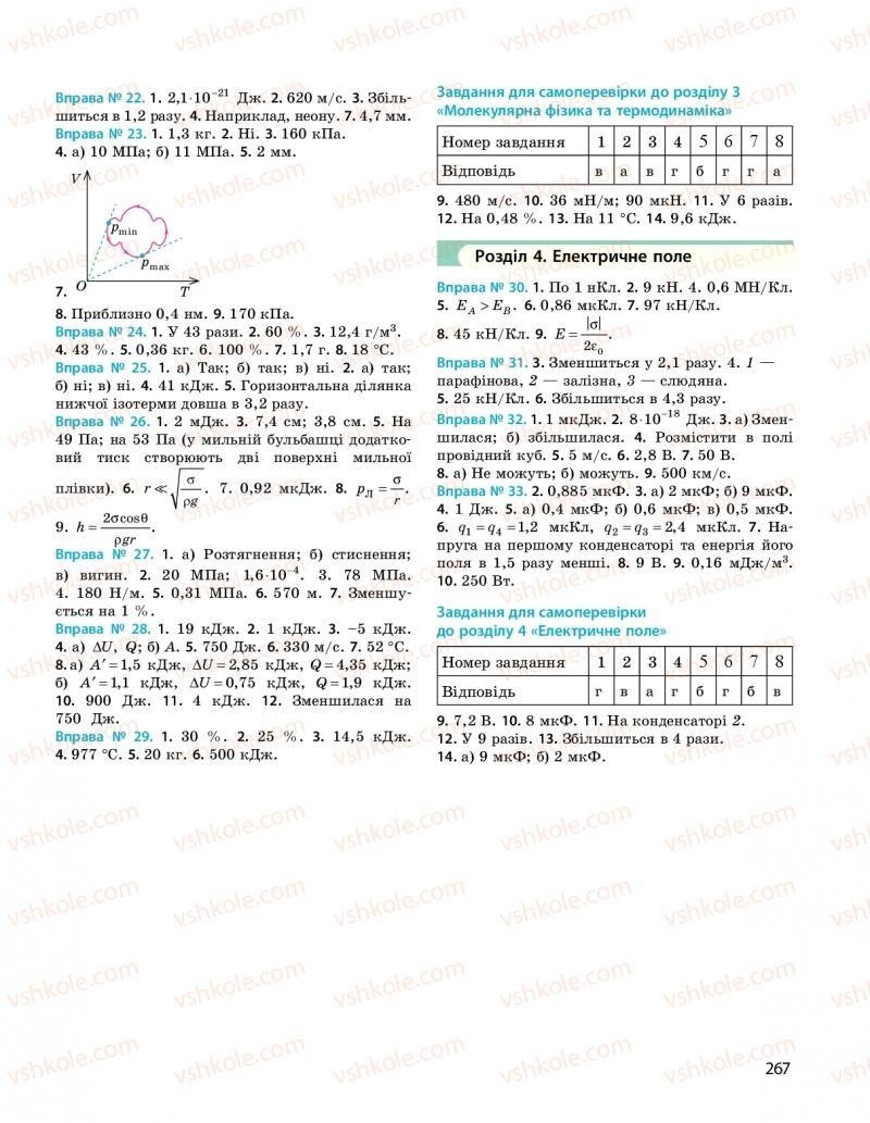 Страница 267 | Учебник Фізика 10 класс  І. М. Гельфгат 2018